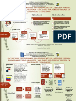Infografía de presentación de proyecto de investigación