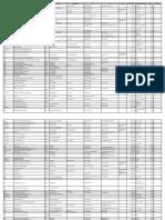 AMO List.pdf