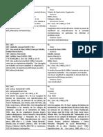 BG 524-índice ciclo comparativo.pdf
