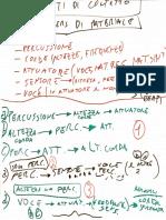 Punti_di_Contatto_primi_sketch