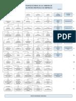 Plan-de-Estudio-Gestión-Estratégica-de-Empresas