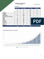 29.03.2020 Reporte Coronavirus.pdf