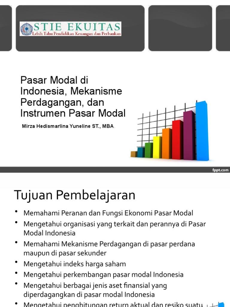 memahami perdagangan opsi di indonesia