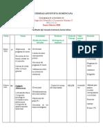 Cronograma de Actividades Desarrollo y Crecimiento Humano II, Enero-Mayo 2020 (1) (1)