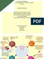 Infografia Fund Mercadeo