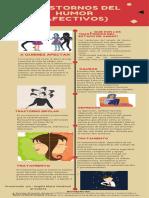 INFOGRAFIA TH..pdf