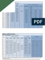 docs_MuE_ERA_Entgelte_Juni2018_78d3e1848939887f53dcf9506907870bb637c493.pdf