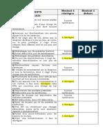 2-Liste Des Réintégrations Et Déductions.