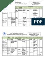 Plan de Evaluación  Orientación y Convivencia 4to Año 2° Lapso