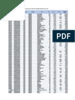 ordinanza elenco comuni soldi elargiti2