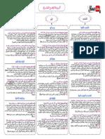 Wad3 bachari.pdf