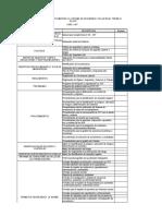 Lista-chequeo-documentos-procesos.xlsx