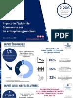 Coronavirus et entreprises en Gironde