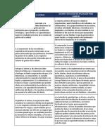 CUADRO ISO 9001-2015 OMAR NOGOA