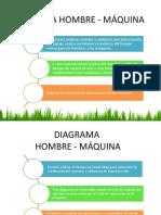 DIAGRAMA-HOMBRE-MÁQUINA.pptx