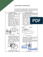 Tipos de turbinas y cuando usarlas