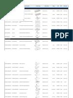 AmStd Basin Price List