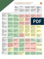 MoodleToolGuide-3x-fr.pdf