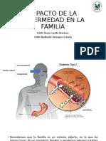 Impacto de la enfermedad en la familia MF2.pptx