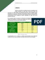 Desarrollo vertical de la industria cervecera2.pdf