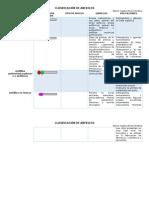 tabla anfifilos clasificacion