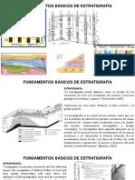 CONCEPTOS BASICOS DE ESTRATIGRAFÍA