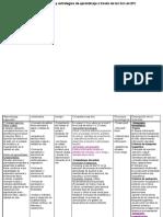 TICS planificacion