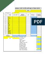 GPF calculator