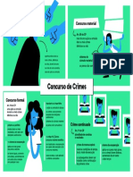 MAPA MENTAL CONCURSO DE CRIMES