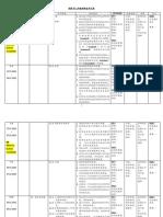 2020年2年级科学全年计划.pdf