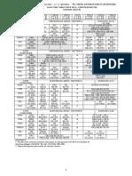 2. Class Time Table, B.Tech., Fourth Semester, Session 2019-20.pdf