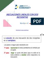 Inecuaciones Lineales Con Dos Variables