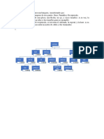 Práctica 2 - MRP.docx