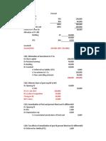 Jurnal eliminasi dan penyesuaian P5.1