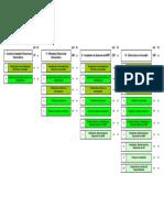 Electricidad en Inmueble - Trayectoria formativa 09.xls