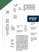 CUADRO SINOPTICOCUADRO SINOPTICO - copia.docx