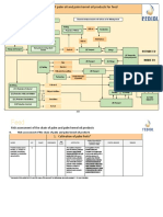 production chain of palm oil and palm kernel oil.pdf