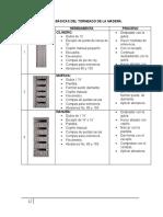 Formas básicas del Torneado de la madera Evaluación