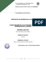 CUADRO RESUMEN.docx
