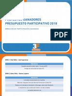 Presupuesto Participativo 2018 - Propuestas Ganadoras