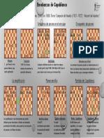 Eneseñanzas de Capablanca (Resumen Curso).pdf