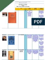 10.º ano - Sugestões de Leituras.pdf