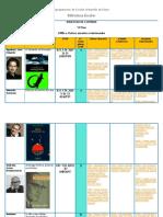 12º-Sugestões de Leituras.pdf