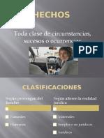 Hechos y Actos jurídicos Grupo 1.pptx
