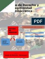 Estado de Derecho y Legitimidad democrática. Elias Diaz