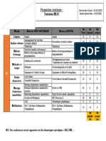 Programme M2 GC