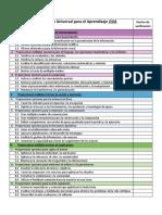 Pauta del Diseño Universal para el Aprendizaje DUA
