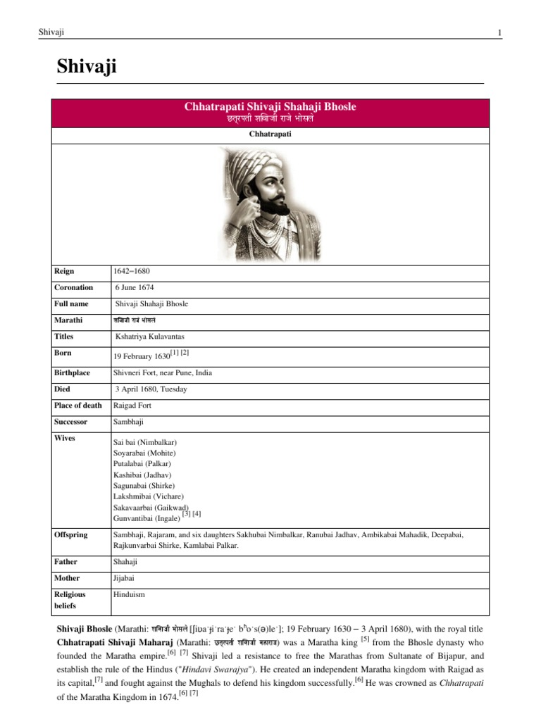 Chhatrapati Shivaji Maharaj Original Images shivaji raje
