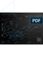 Towards 2020 Science_A Draft Roadmap - Microsoft Research