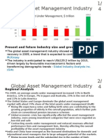 Asset Management Industry - 6 December 2010